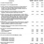 Homologación. C.C.T. Nº 142/90. Pastas Alimenticias. Acuerdo y Escala Salarial Mayo 2012 – Abril 2013. Resolución S.T. Nº 440/13.