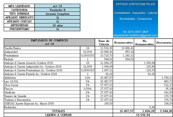 ejemplo-liquidacion-comercio-octubre-2016
