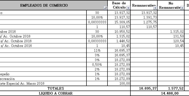 ejemplo comercio marzo 2017