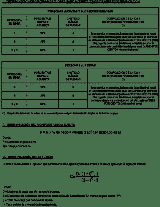 plan de facilidades rg 4057